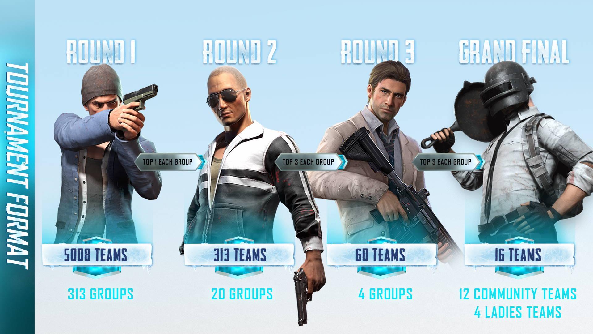 tournament-format